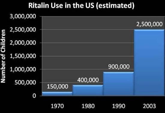 Ritalin-Amerika-P2G